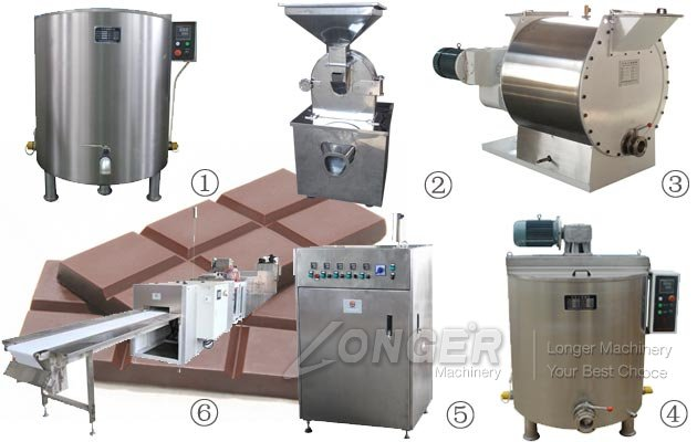 100 kg/h Automatic Chocolate Bar Production Line Making Machine for Sale