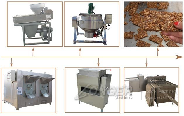 Semi Automatic Peanut Candy Chikki Production Machi