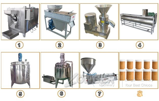 Peanut Butter Processing Line Suppliers